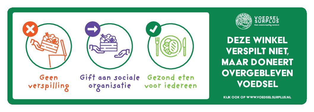 Voedselsurplus Schapkaart 75x21cm pdf