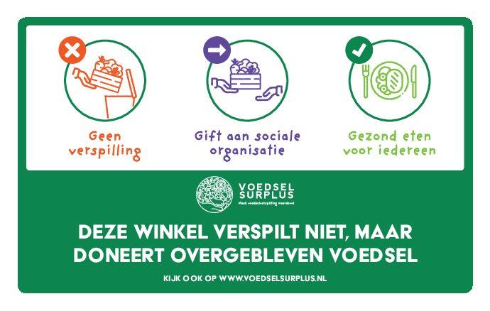 Voedselsurplus  Schapkaart 87x137cm pdf